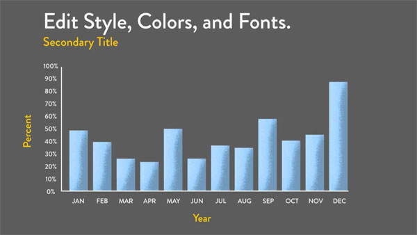 Motion Forward – Monthly Bar Graph Infographic for 1 Year with 3 Styles