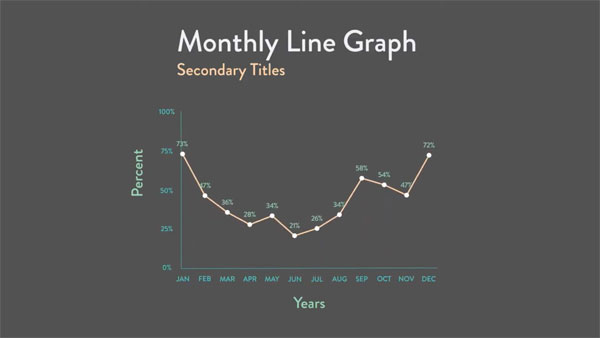 Motion Forward – Monthly Line Graph Infographic for 1 Year